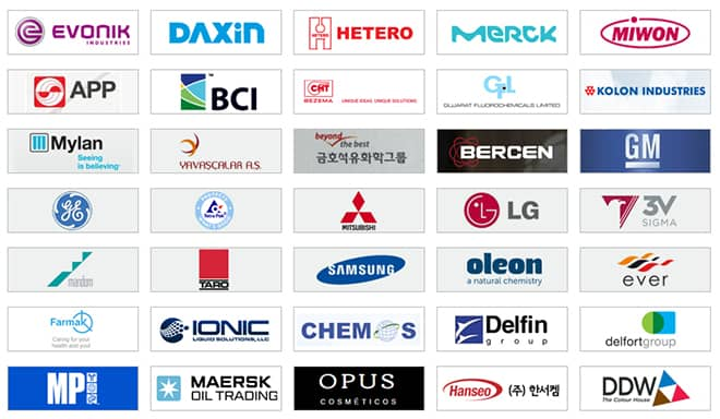 zhonglan industrycustomers